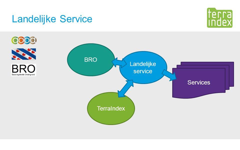 Landelijke Service TerraIndex BRO Landelijke service Services