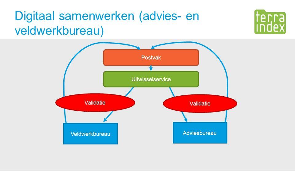Veldwerkbureau Adviesbureau Postvak Digitaal samenwerken (advies- en veldwerkbureau) Uitwisselservice Validatie