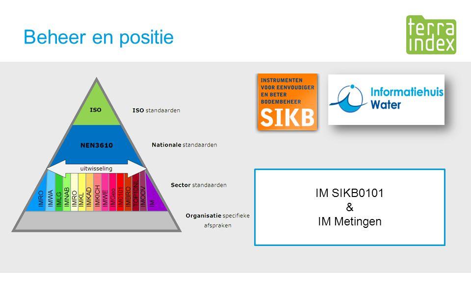 Beheer en positie IM SIKB0101 & IM Metingen