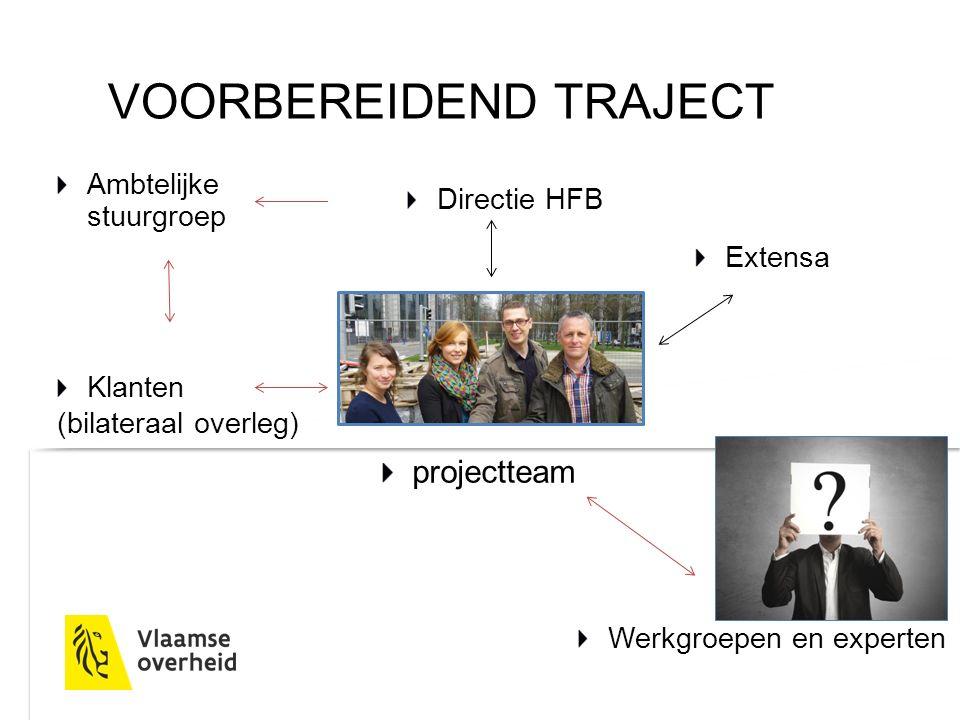 Ambtelijke stuurgroep vol partnerschap projectteam Directie HFB Werkgroepen en experten Extensa Klanten (bilateraal overleg) VOORBEREIDEND TRAJECT