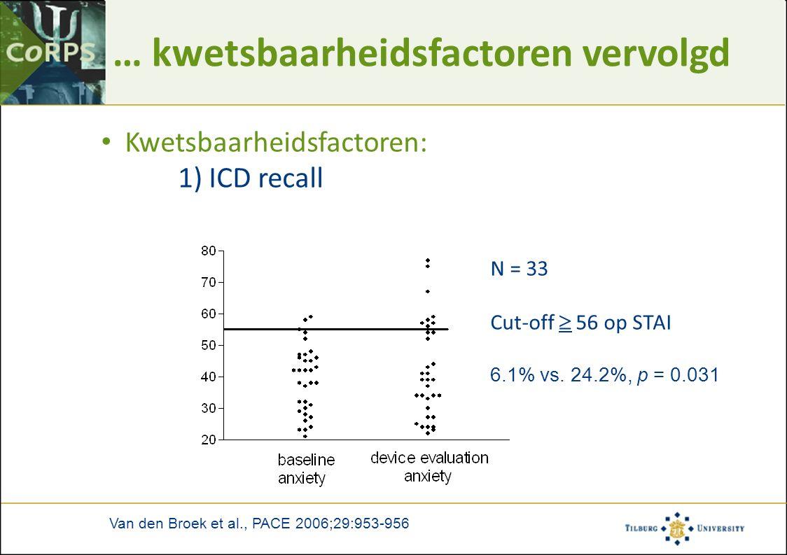 … kwetsbaarheidsfactoren vervolgd Kwetsbaarheidsfactoren: 1) ICD recall Van den Broek et al., PACE 2006;29:953-956 N = 33 Cut-off  56 op STAI 6.1% vs
