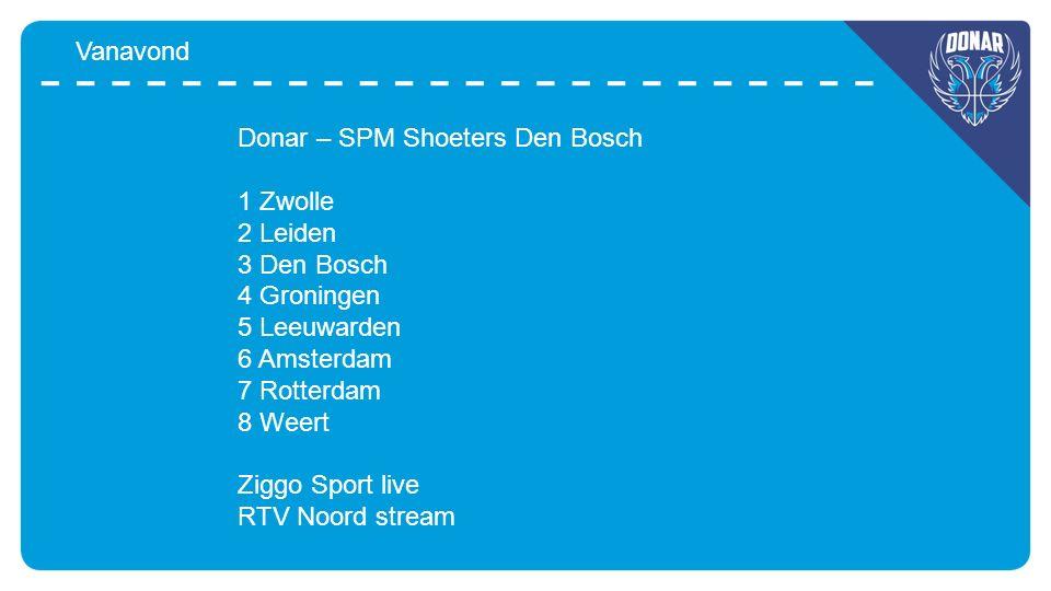 www.donar.nl #together Hink Jan Apotheker Twitter @HJApotheker www.hinkjan.nl