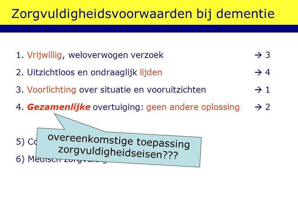 Zorgvuldigheidsvoorwaarden bij dementie 1.Vrijwillig, weloverwogen verzoek  3 2.