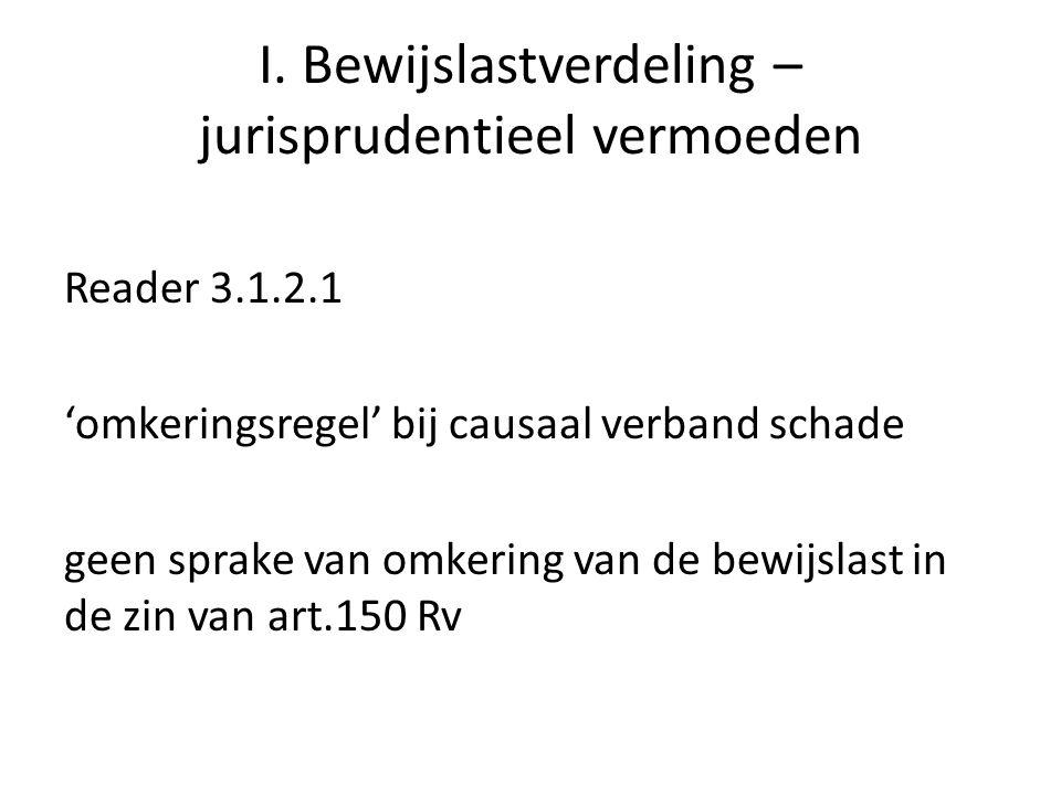 I. Bewijslastverdeling – jurisprudentieel vermoeden Reader 3.1.2.1 'omkeringsregel' bij causaal verband schade geen sprake van omkering van de bewijsl