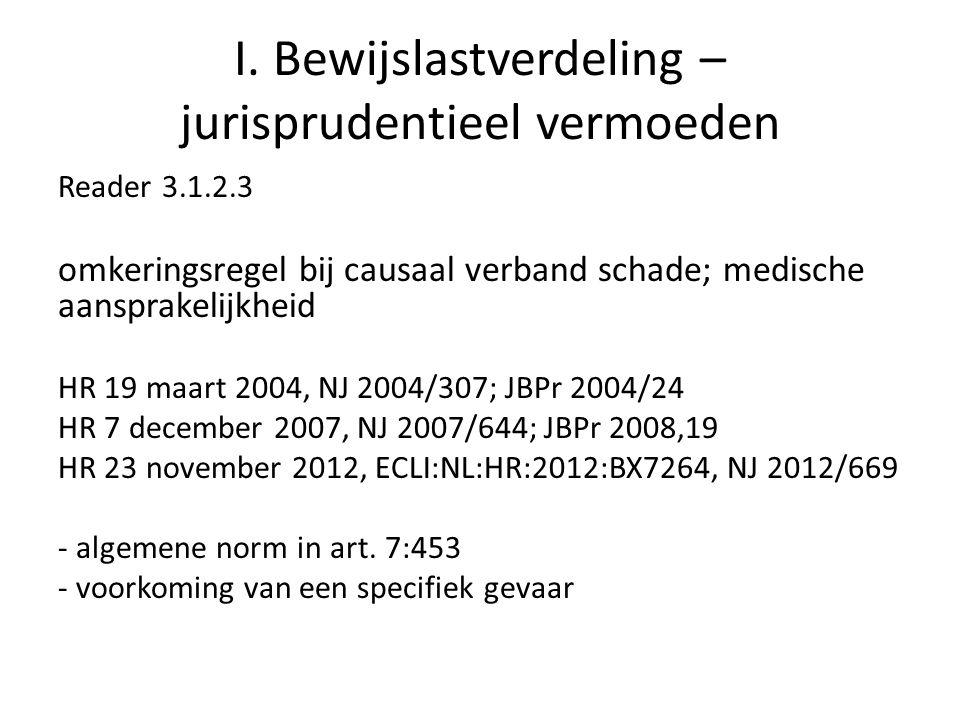 I. Bewijslastverdeling – jurisprudentieel vermoeden Reader 3.1.2.3 omkeringsregel bij causaal verband schade; medische aansprakelijkheid HR 19 maart 2