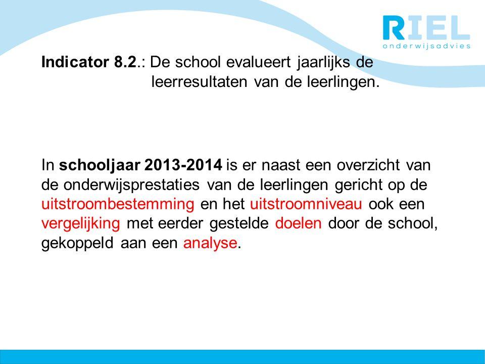 Indicator 8.2.: De school evalueert jaarlijks de leerresultaten van de leerlingen.