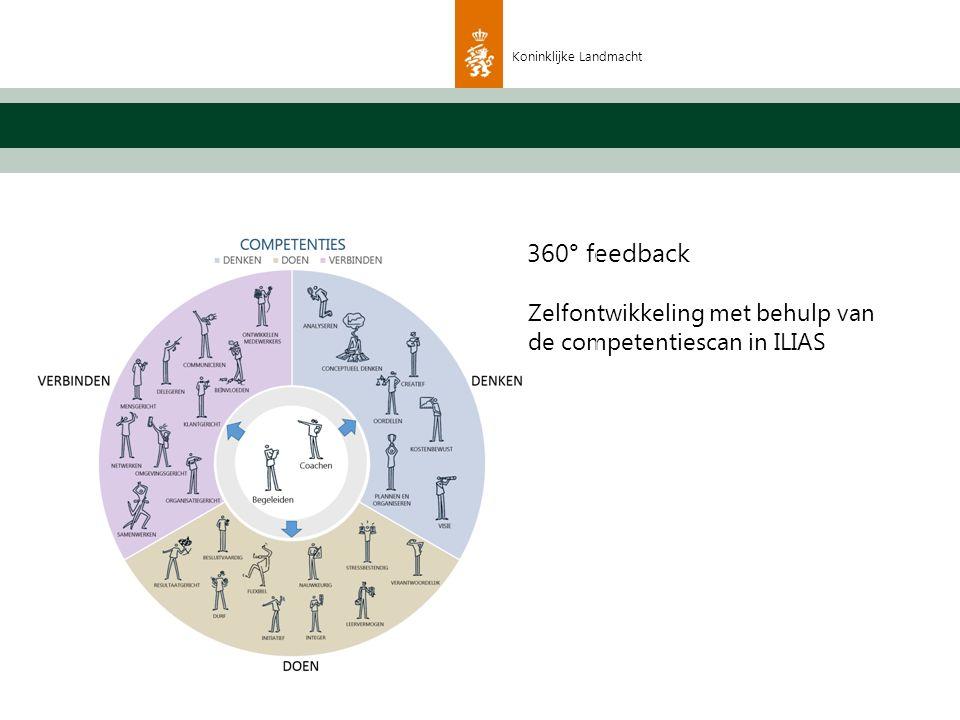Koninklijke Landmacht 360° feedback Zelfontwikkeling met behulp van de competentiescan in ILIAS
