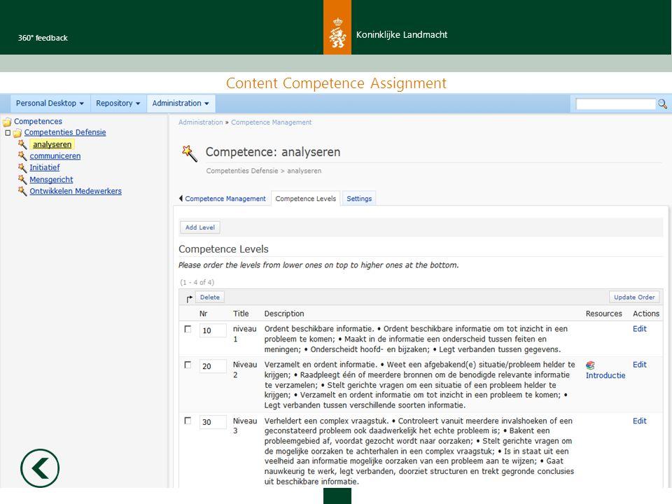 Koninklijke Landmacht 360° feedback Content Competence Assignment