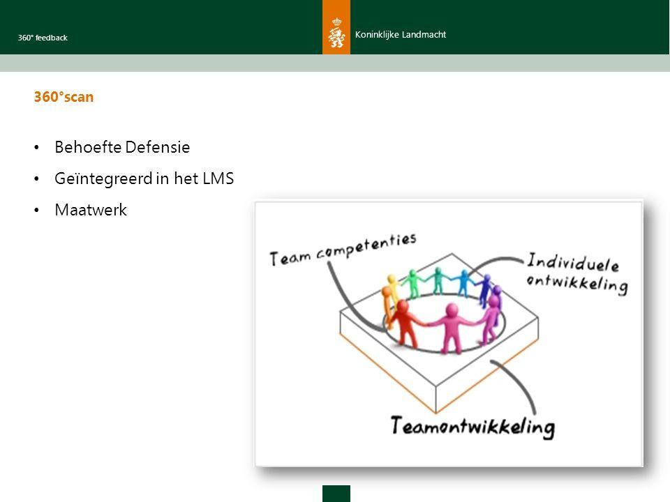 Koninklijke Landmacht 360° feedback 360°scan Behoefte Defensie Geïntegreerd in het LMS Maatwerk