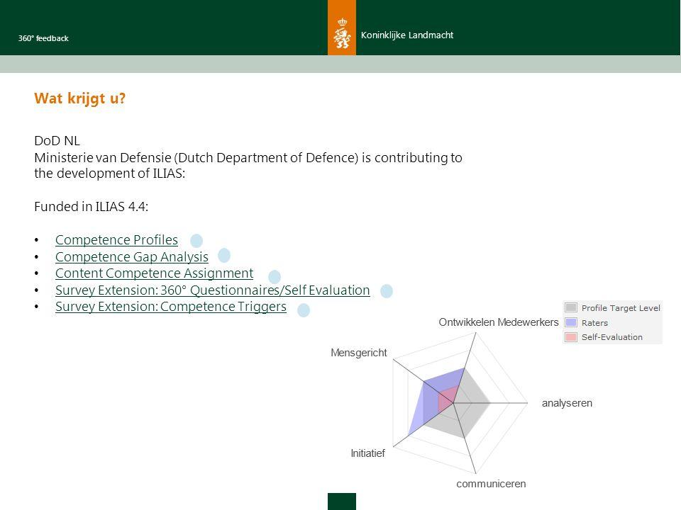 Koninklijke Landmacht 360° feedback Wat krijgt u? DoD NL Ministerie van Defensie (Dutch Department of Defence) is contributing to the development of I