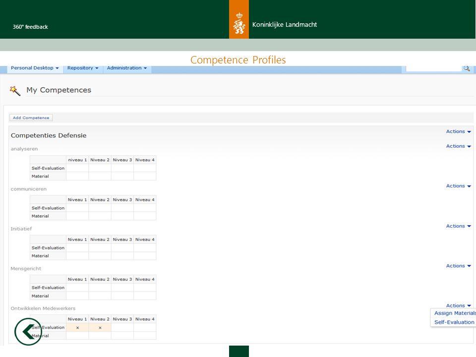 Koninklijke Landmacht 360° feedback Competence Profiles