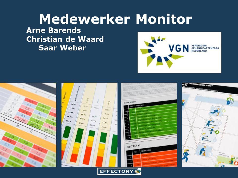 Arne Barends Christian de Waard Saar Weber Hoe ziet een traject eruit - nazorg - Medewerker Monitor