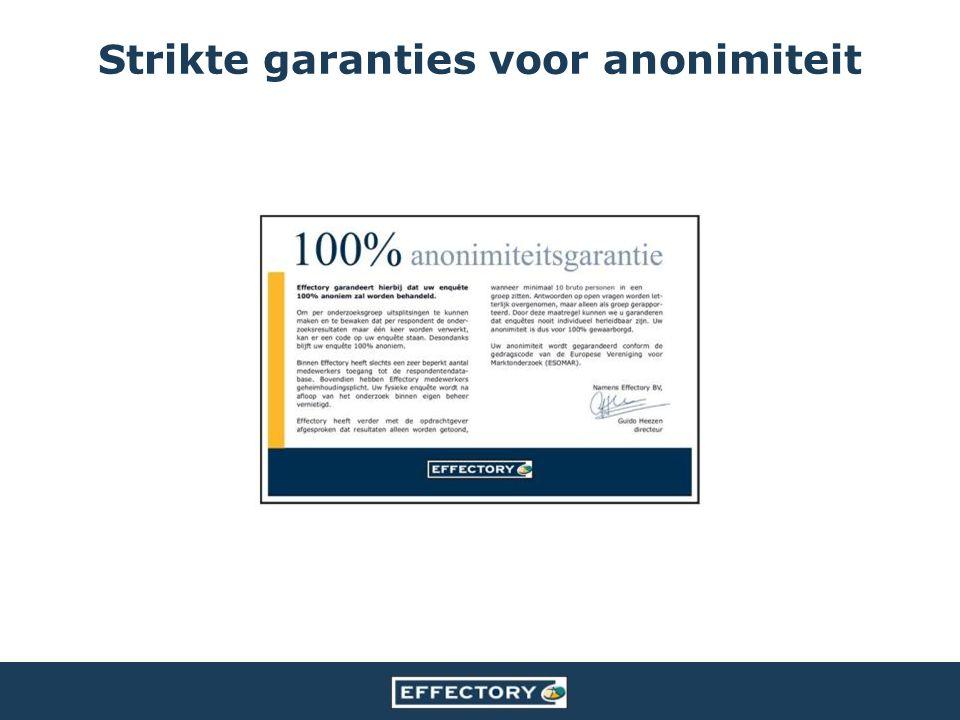 Strikte garanties voor anonimiteit