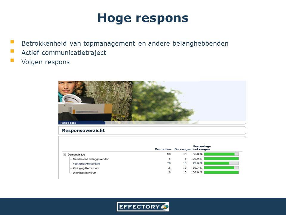 Hoge respons  Betrokkenheid van topmanagement en andere belanghebbenden  Actief communicatietraject  Volgen respons