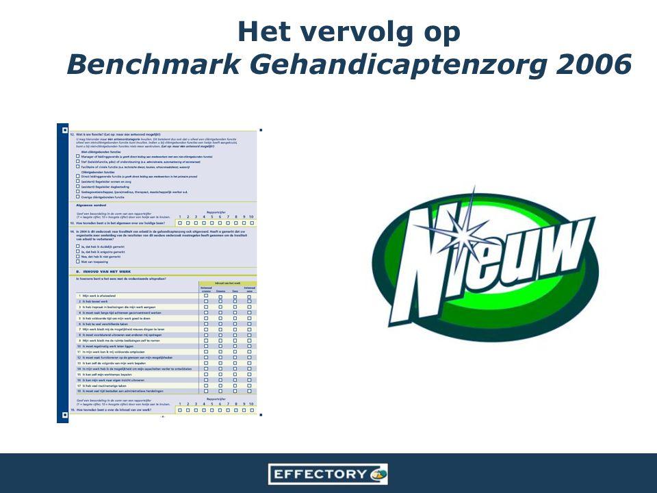 Het vervolg op Benchmark Gehandicaptenzorg 2006