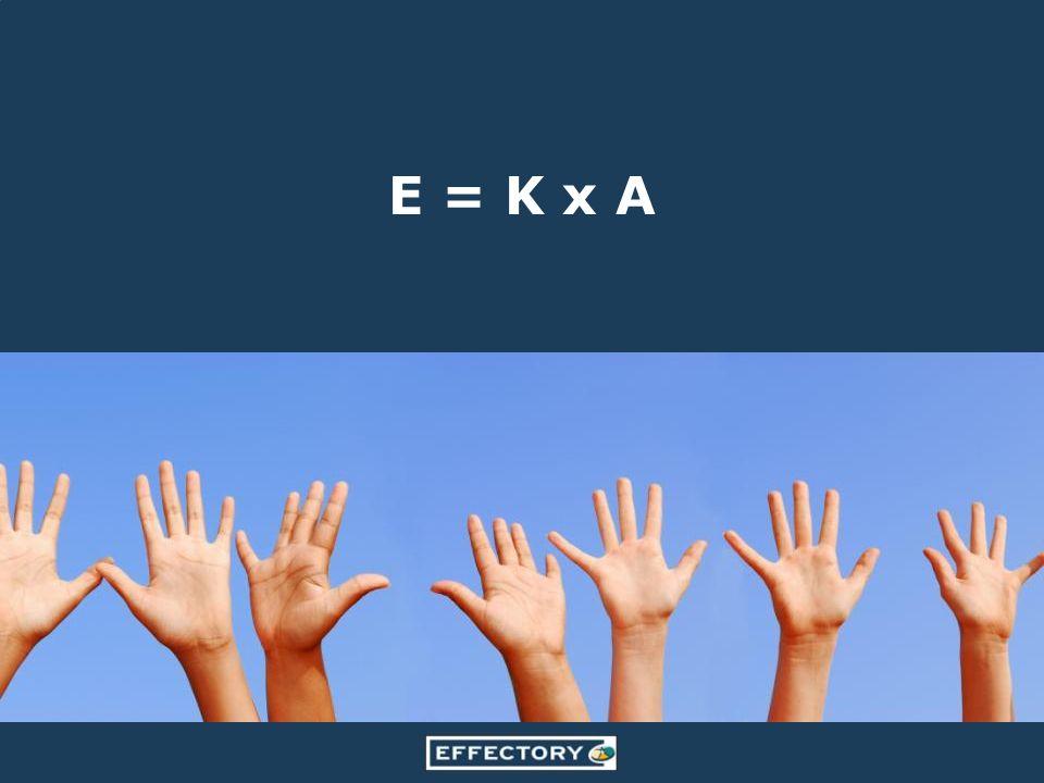 E = K x A Hier plaatje invoegen dat iets zegt over de titel