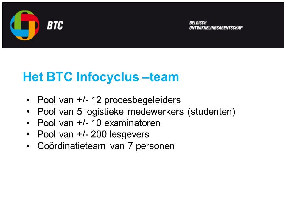 Het BTC Infocyclus –team Pool van +/- 12 procesbegeleiders Pool van 5 logistieke medewerkers (studenten) Pool van +/- 10 examinatoren Pool van +/- 200 lesgevers Coördinatieteam van 7 personen