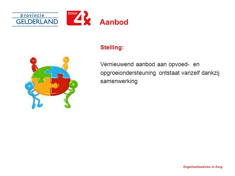 Aanbod Stelling: Vernieuwend aanbod aan opvoed- en opgroeiondersteuning ontstaat vanzelf dankzij samenwerking
