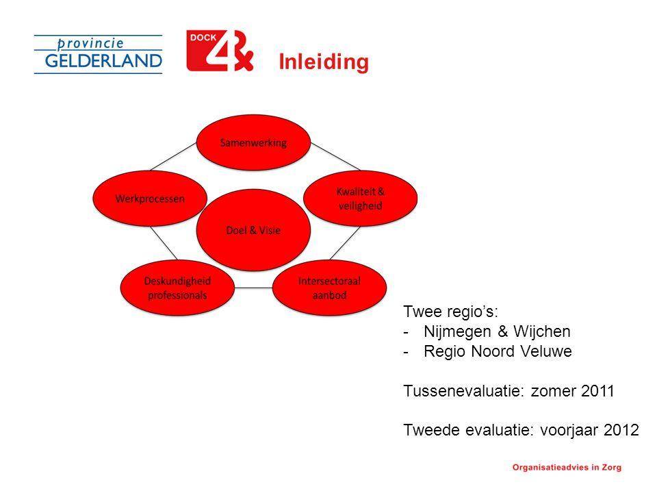 Inleiding Twee regio's: -Nijmegen & Wijchen -Regio Noord Veluwe Tussenevaluatie: zomer 2011 Tweede evaluatie: voorjaar 2012