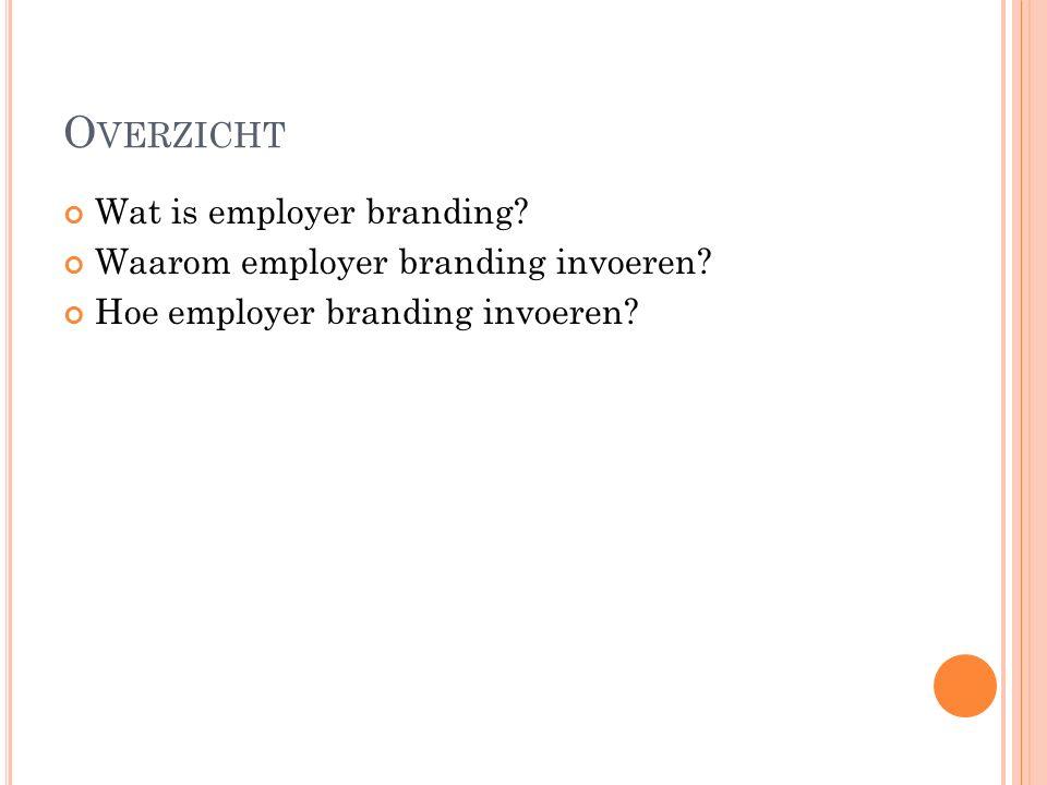 O VERZICHT Wat is employer branding? Waarom employer branding invoeren? Hoe employer branding invoeren?