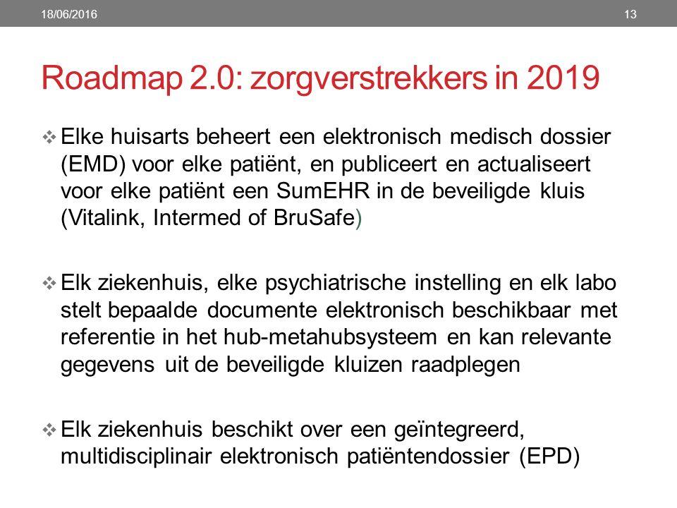 Roadmap 2.0: zorgverstrekkers in 2019  Elke huisarts beheert een elektronisch medisch dossier (EMD) voor elke patiënt, en publiceert en actualiseert voor elke patiënt een SumEHR in de beveiligde kluis (Vitalink, Intermed of BruSafe)  Elk ziekenhuis, elke psychiatrische instelling en elk labo stelt bepaalde documente elektronisch beschikbaar met referentie in het hub-metahubsysteem en kan relevante gegevens uit de beveiligde kluizen raadplegen  Elk ziekenhuis beschikt over een geïntegreerd, multidisciplinair elektronisch patiëntendossier (EPD) 18/06/201613