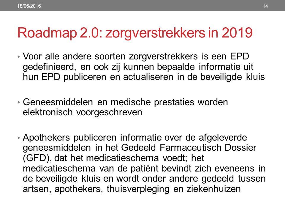 Roadmap 2.0: zorgverstrekkers in 2019 Voor alle andere soorten zorgverstrekkers is een EPD gedefinieerd, en ook zij kunnen bepaalde informatie uit hun EPD publiceren en actualiseren in de beveiligde kluis Geneesmiddelen en medische prestaties worden elektronisch voorgeschreven Apothekers publiceren informatie over de afgeleverde geneesmiddelen in het Gedeeld Farmaceutisch Dossier (GFD), dat het medicatieschema voedt; het medicatieschema van de patiënt bevindt zich eveneens in de beveiligde kluis en wordt onder andere gedeeld tussen artsen, apothekers, thuisverpleging en ziekenhuizen 18/06/201614