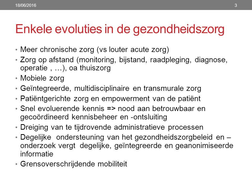 Enkele evoluties in de gezondheidszorg Meer chronische zorg (vs louter acute zorg) Zorg op afstand (monitoring, bijstand, raadpleging, diagnose, opera