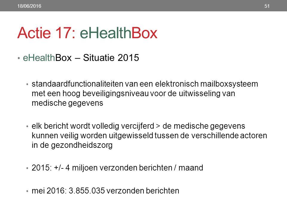 Actie 17: eHealthBox eHealthBox – Situatie 2015 standaardfunctionaliteiten van een elektronisch mailboxsysteem met een hoog beveiligingsniveau voor de uitwisseling van medische gegevens elk bericht wordt volledig vercijferd > de medische gegevens kunnen veilig worden uitgewisseld tussen de verschillende actoren in de gezondheidszorg 2015: +/- 4 miljoen verzonden berichten / maand mei 2016: 3.855.035 verzonden berichten 18/06/201651
