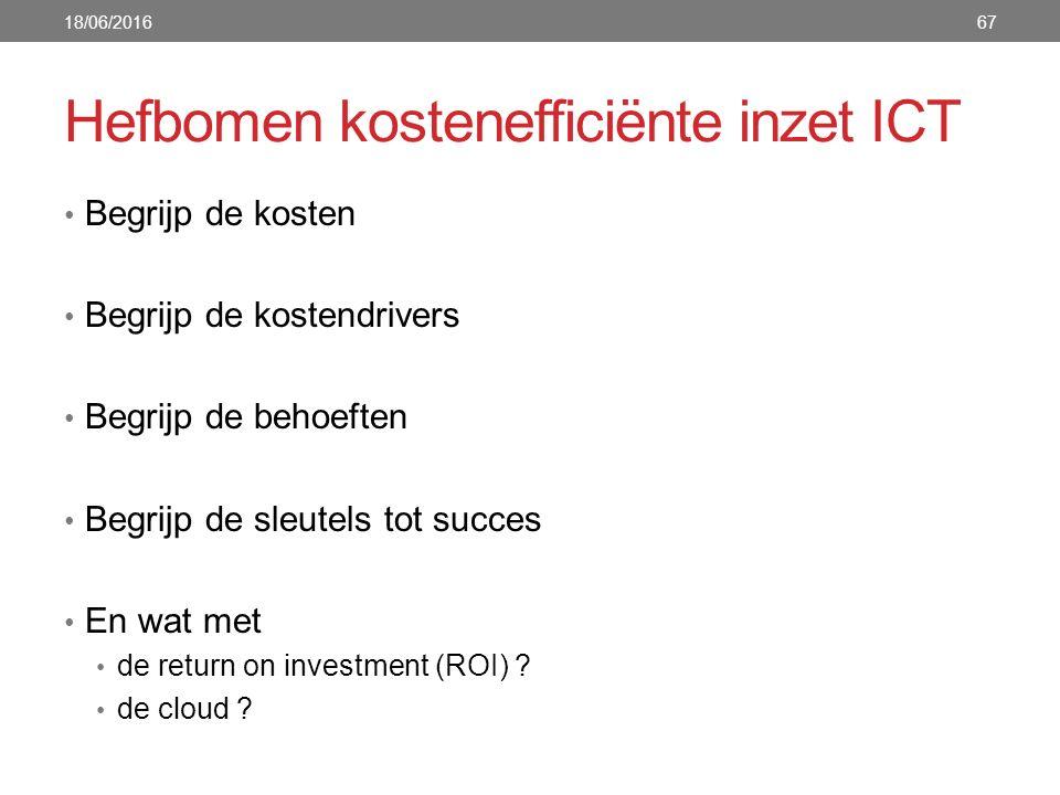 Hefbomen kostenefficiënte inzet ICT Begrijp de kosten Begrijp de kostendrivers Begrijp de behoeften Begrijp de sleutels tot succes En wat met de retur