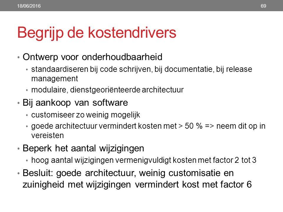 Begrijp de kostendrivers Ontwerp voor onderhoudbaarheid standaardiseren bij code schrijven, bij documentatie, bij release management modulaire, dienst