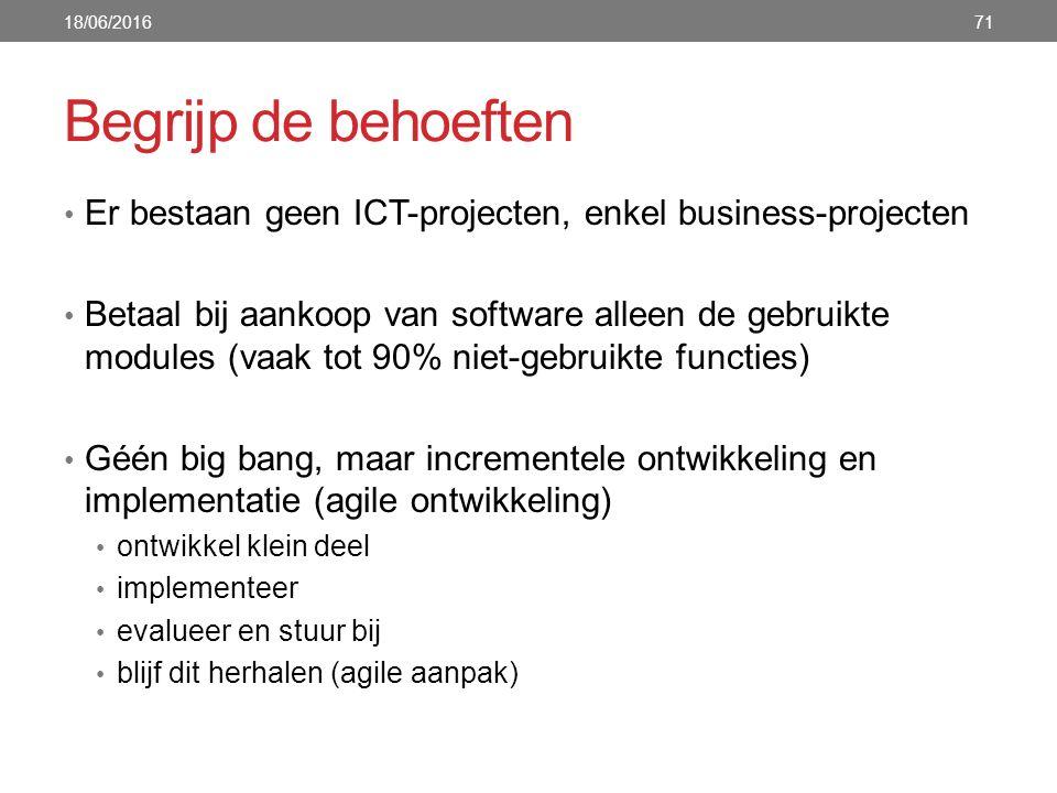 Begrijp de behoeften Er bestaan geen ICT-projecten, enkel business-projecten Betaal bij aankoop van software alleen de gebruikte modules (vaak tot 90%