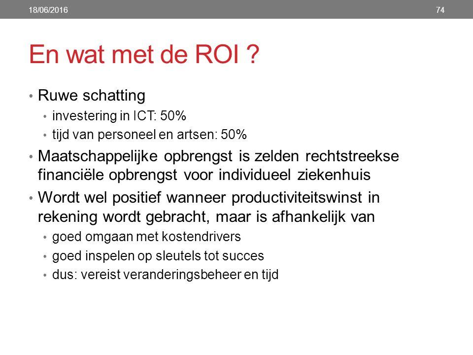 En wat met de ROI ? Ruwe schatting investering in ICT: 50% tijd van personeel en artsen: 50% Maatschappelijke opbrengst is zelden rechtstreekse financ