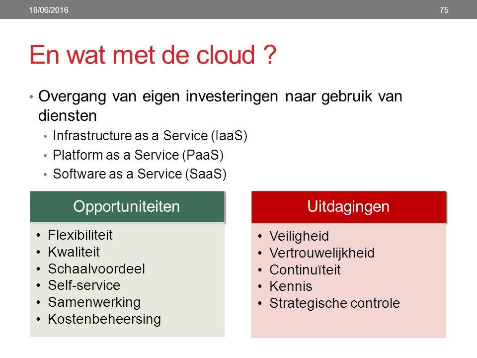 En wat met de cloud ? Overgang van eigen investeringen naar gebruik van diensten Infrastructure as a Service (IaaS) Platform as a Service (PaaS) Softw