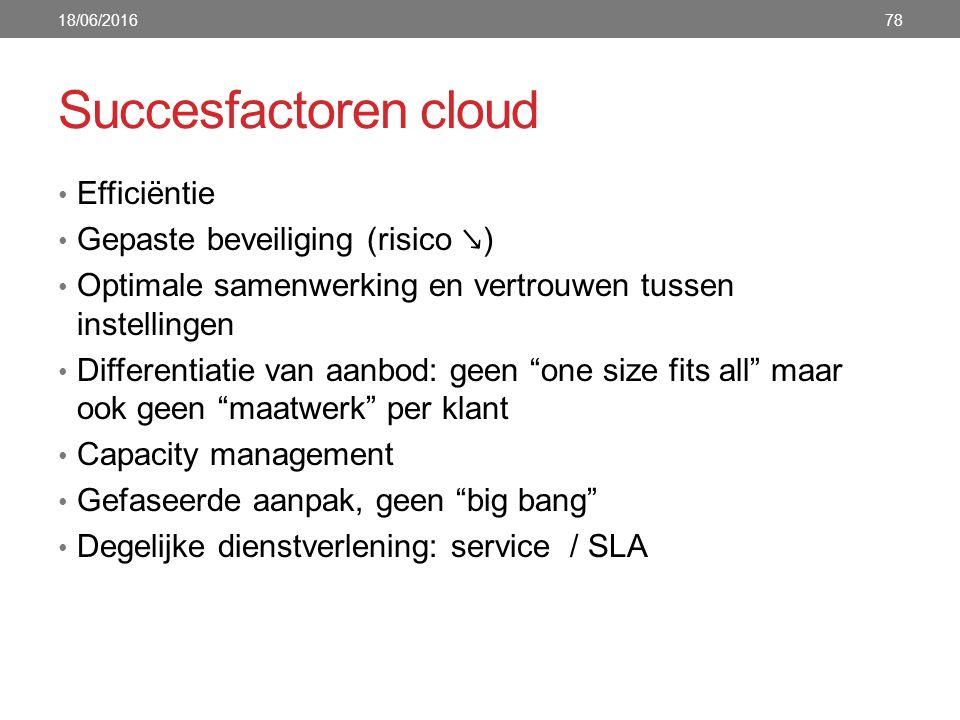Succesfactoren cloud Efficiëntie Gepaste beveiliging (risico ↘ ) Optimale samenwerking en vertrouwen tussen instellingen Differentiatie van aanbod: geen one size fits all maar ook geen maatwerk per klant Capacity management Gefaseerde aanpak, geen big bang Degelijke dienstverlening: service / SLA 18/06/201678