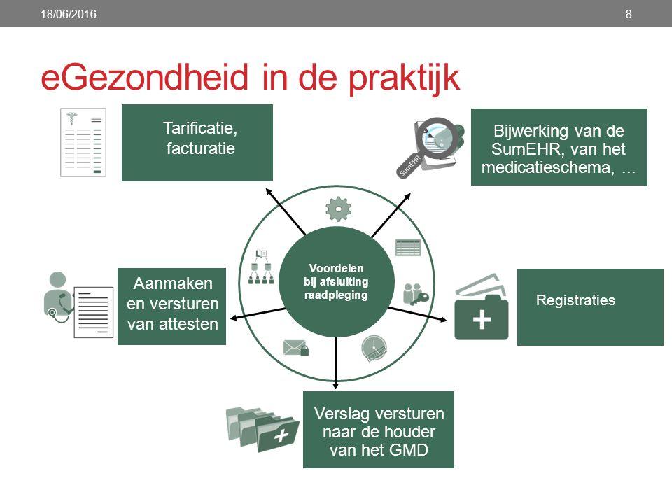 Roadmap 2.0: patiënten in 2019 De patiënt heeft toegang tot de informatie over zichzelf die in de beveiligde kluizen en via het hub- metahubsysteem beschikbaar is; mogelijk worden hier filters gedefinieerd (in bespreking) Er wordt onderzocht of het haalbaar is een consolidatieplatform te voorzien waarop voor de patiënt alle informatie wordt samengevoegd met analysetools en vertaaltools ten behoeve van de patiënt, waardoor hij/zij het dossier beter kan begrijpen; dit draagt bij tot de health literacy van de patiënt 18/06/201619
