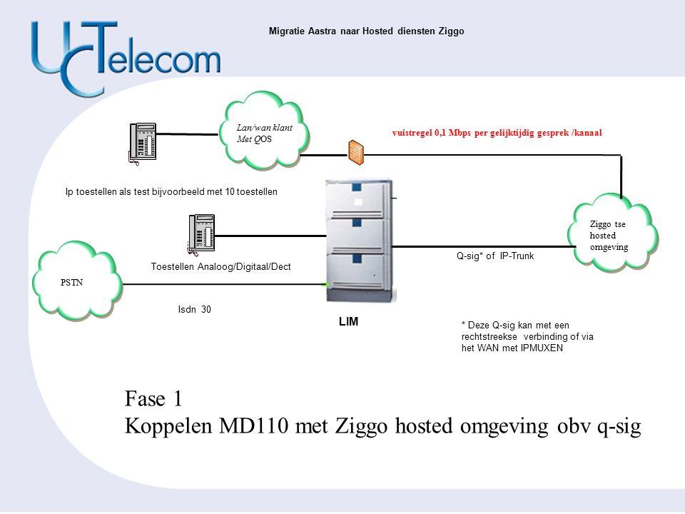 LIM Isdn 30 PSTN Fase 1 Koppelen MD110 met Ziggo hosted omgeving obv q-sig Ziggo tse hosted omgeving Q-sig* of IP-Trunk Lan/wan klant Met QOS Ip toestellen als test bijvoorbeeld met 10 toestellen * Deze Q-sig kan met een rechtstreekse verbinding of via het WAN met IPMUXEN Toestellen Analoog/Digitaal/Dect Migratie Aastra naar Hosted diensten Ziggo vuistregel 0,1 Mbps per gelijktijdig gesprek /kanaal