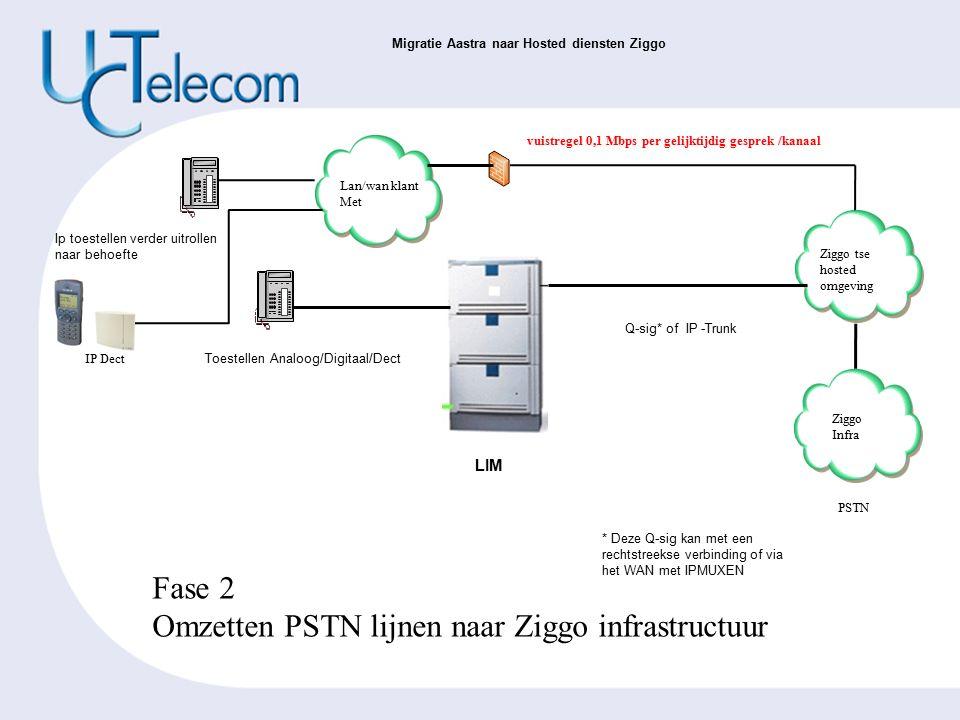 LIM PSTN Fase 2 Omzetten PSTN lijnen naar Ziggo infrastructuur Ziggo tse hosted omgeving Q-sig* of IP -Trunk Lan/wan klant Met Ip toestellen verder uitrollen naar behoefte * Deze Q-sig kan met een rechtstreekse verbinding of via het WAN met IPMUXEN Toestellen Analoog/Digitaal/Dect Migratie Aastra naar Hosted diensten Ziggo Ziggo Infra IP Dect vuistregel 0,1 Mbps per gelijktijdig gesprek /kanaal