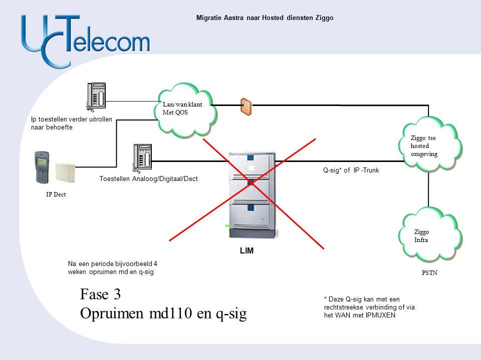 LIM PSTN Fase 3 Opruimen md110 en q-sig Ziggo tse hosted omgeving Q-sig* of IP -Trunk Lan/wan klant Met QOS Ip toestellen verder uitrollen naar behoefte * Deze Q-sig kan met een rechtstreekse verbinding of via het WAN met IPMUXEN Na een periode bijvoorbeeld 4 weken opruimen md en q-sig Ziggo Infra Toestellen Analoog/Digitaal/Dect IP Dect Migratie Aastra naar Hosted diensten Ziggo