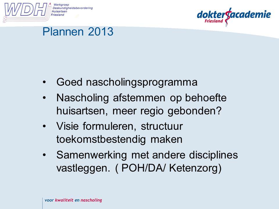 Plannen 2013 Goed nascholingsprogramma Nascholing afstemmen op behoefte huisartsen, meer regio gebonden.