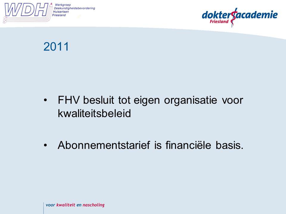 2011 FHV besluit tot eigen organisatie voor kwaliteitsbeleid Abonnementstarief is financiële basis.