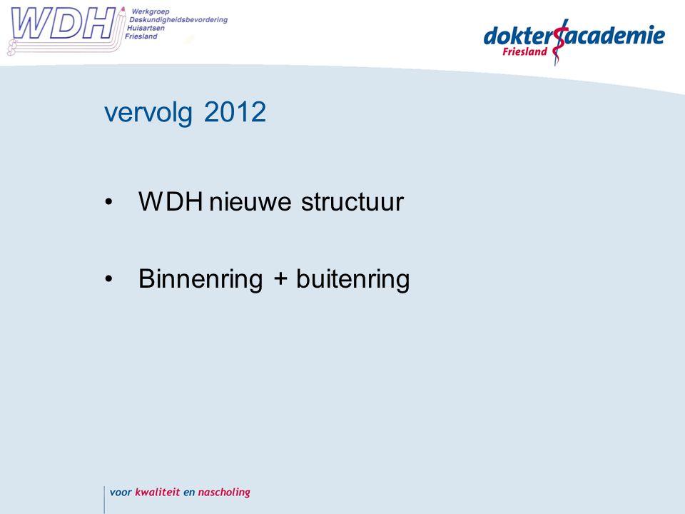 vervolg 2012 WDH nieuwe structuur Binnenring + buitenring