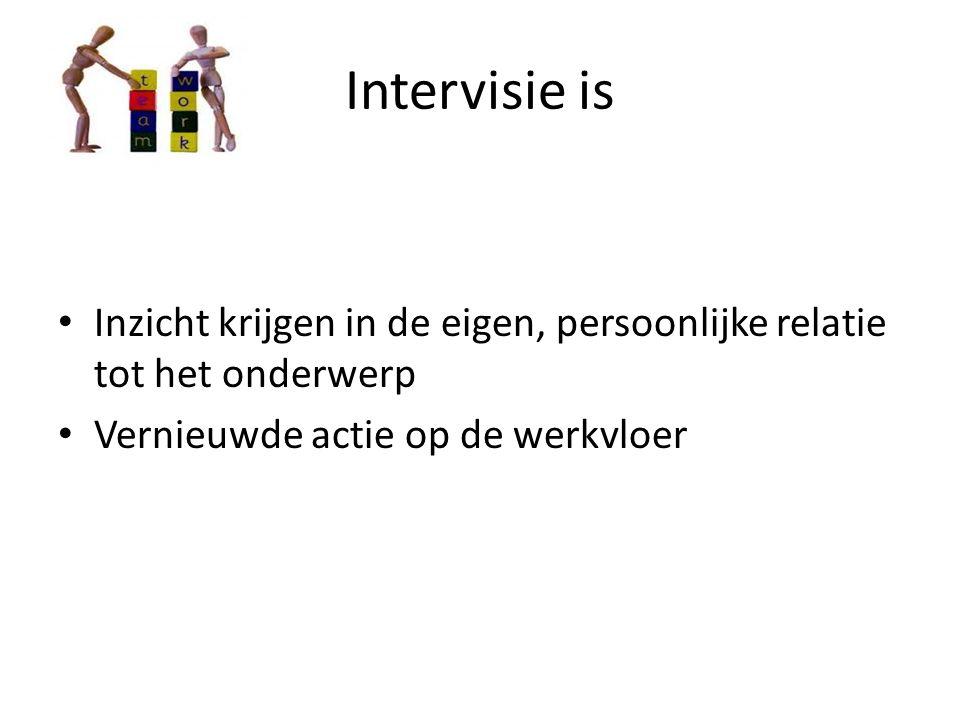 Intervisie is Inzicht krijgen in de eigen, persoonlijke relatie tot het onderwerp Vernieuwde actie op de werkvloer