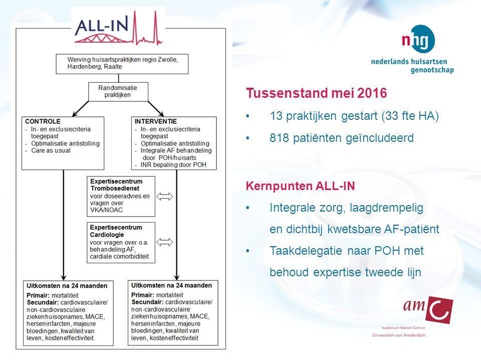 Tussenstand mei 2016 13 praktijken gestart (33 fte HA) 818 patiënten geïncludeerd Kernpunten ALL-IN Integrale zorg, laagdrempelig en dichtbij kwetsbare AF-patiënt Taakdelegatie naar POH met behoud expertise tweede lijn