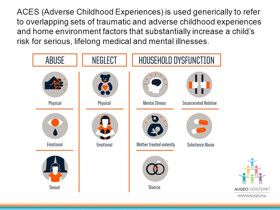 ACES (Adverse Childhood Experiences) is used generically to refer to overlapping sets of traumatic and adverse childhood experiences and home environm