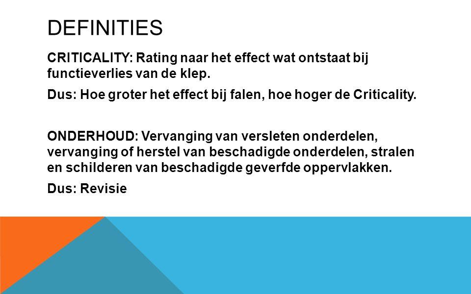 DEFINITIES CRITICALITY: Rating naar het effect wat ontstaat bij functieverlies van de klep.