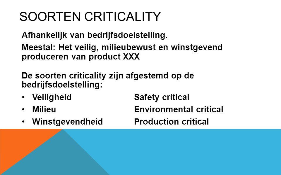 SOORTEN CRITICALITY Afhankelijk van bedrijfsdoelstelling.