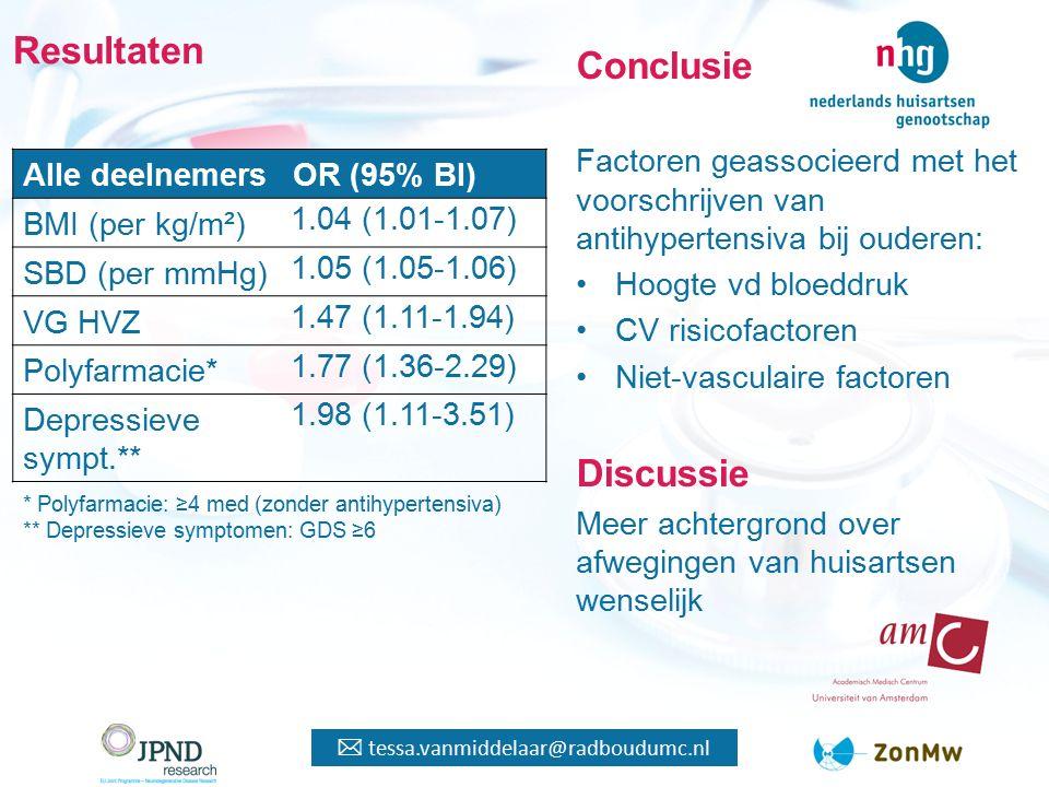 Alle deelnemersOR (95% BI) BMI (per kg/m²) 1.04 (1.01-1.07) SBD (per mmHg) 1.05 (1.05-1.06) VG HVZ 1.47 (1.11-1.94) Polyfarmacie* 1.77 (1.36-2.29) Dep