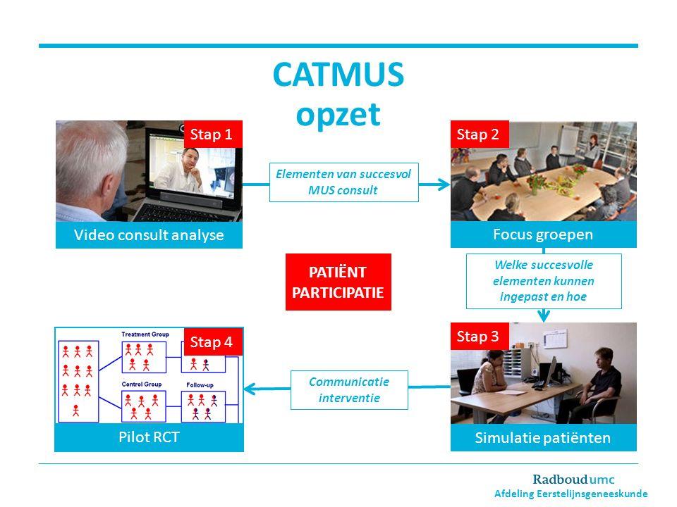 CATMUS opzet Video consult analyse Focus groepen Pilot RCT Elementen van succesvol MUS consult Communicatie interventie Welke succesvolle elementen kunnen ingepast en hoe Stap 1Stap 2 Stap 4 Simulatie patiënten Stap 3 PATIËNT PARTICIPATIE Afdeling Eerstelijnsgeneeskunde