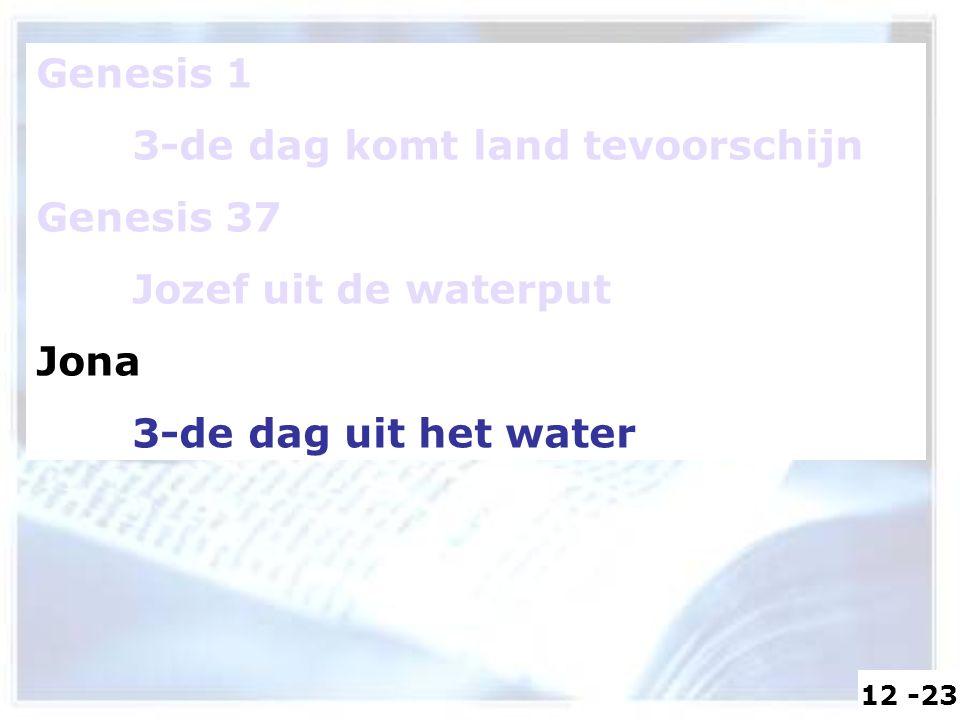 Genesis 1 3-de dag komt land tevoorschijn Genesis 37 Jozef uit de waterput Jona 3-de dag uit het water 12 -23
