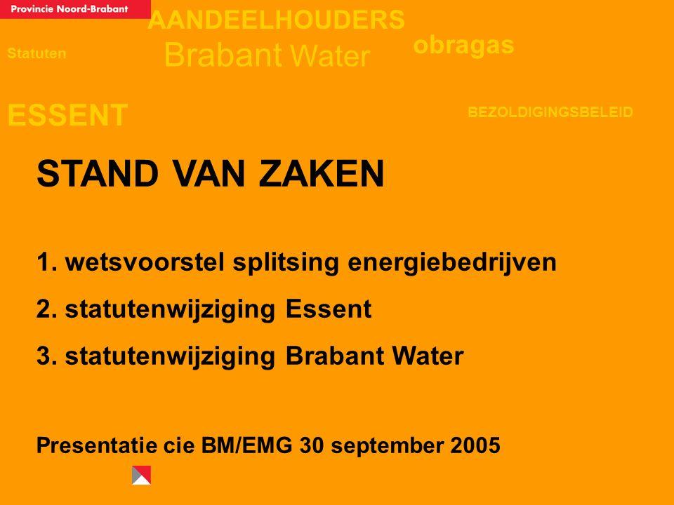 AANDEELHOUDERS ESSENT Statuten obragas BEZOLDIGINGSBELEID Brabant Water STAND VAN ZAKEN 1. wetsvoorstel splitsing energiebedrijven 2. statutenwijzigin